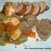 Oignons farcis à la viande