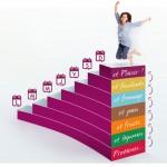 {L'escalier nutritionnel} Détails au jour le jour